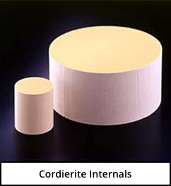 fap dpf -cordierite-internals